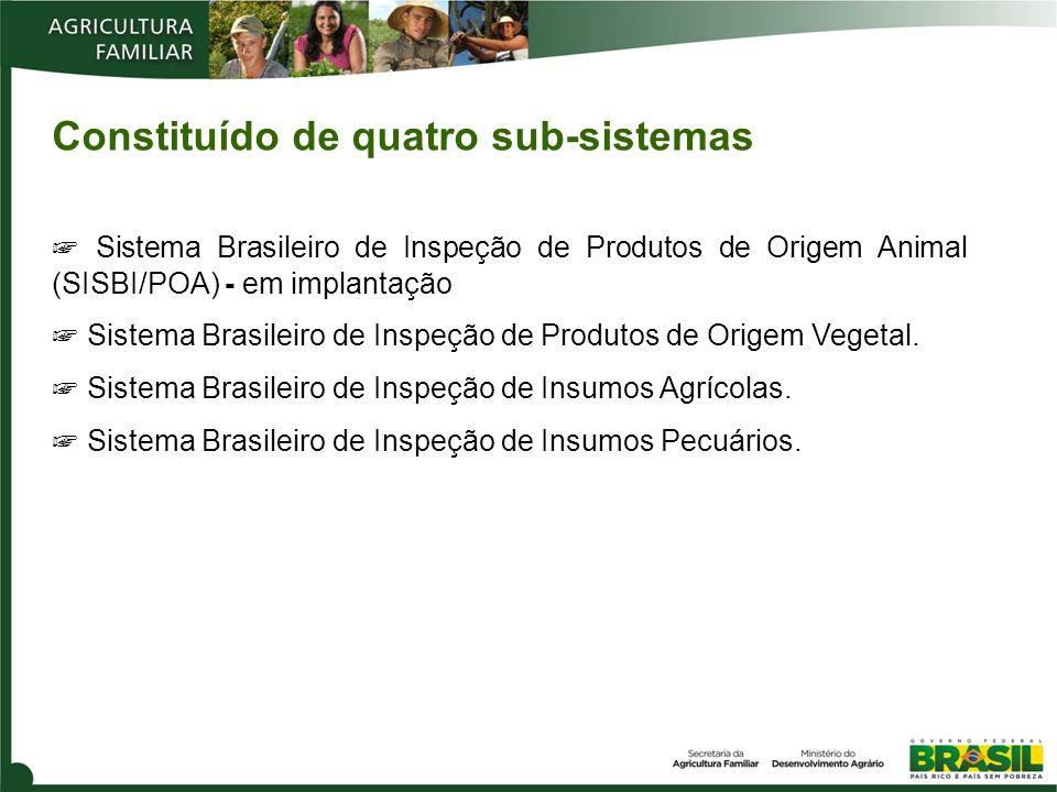 Constituído de quatro sub-sistemas Sistema Brasileiro de Inspeção de Produtos de Origem Animal (SISBI/POA) - em implantação Sistema Brasileiro de Inspeção de Produtos de Origem Vegetal.