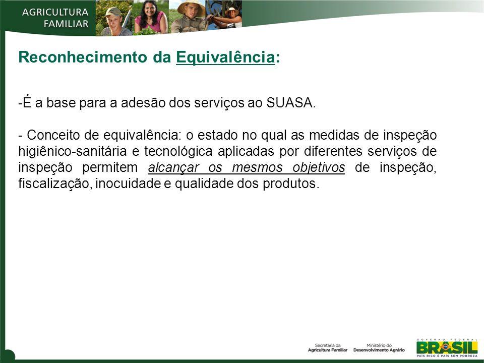 Reconhecimento da Equivalência: -É a base para a adesão dos serviços ao SUASA.