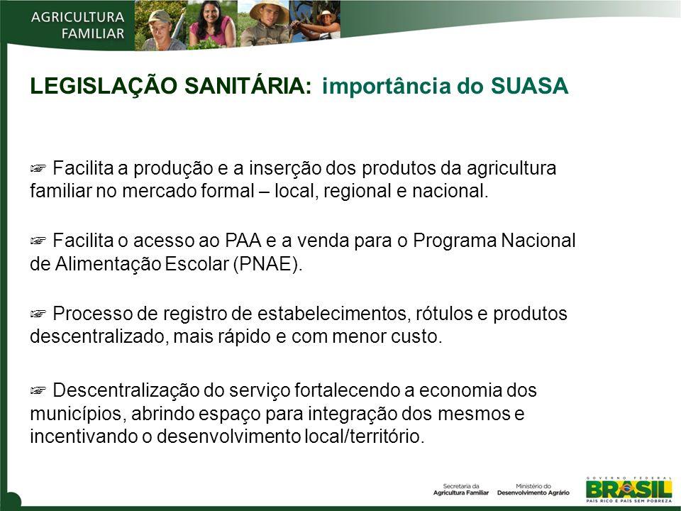 LEGISLAÇÃO SANITÁRIA: importância do SUASA Facilita a produção e a inserção dos produtos da agricultura familiar no mercado formal – local, regional e nacional.