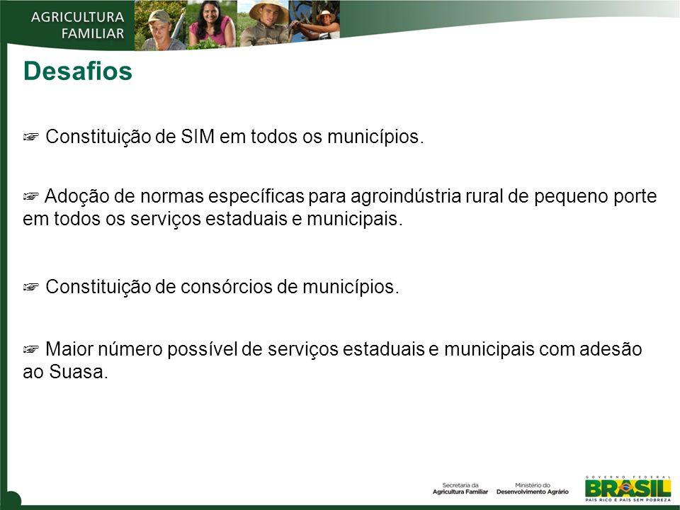 Desafios Constituição de SIM em todos os municípios.