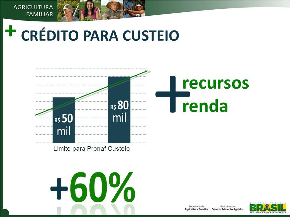 Limite para Pronaf Custeio + CRÉDITO PARA CUSTEIO recursos renda +