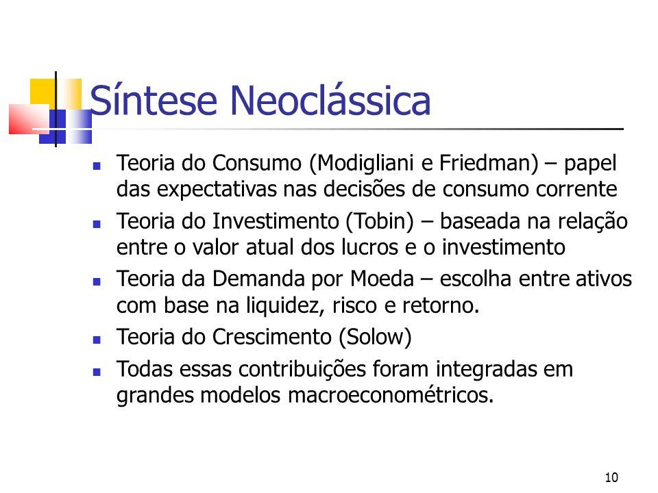 10 Síntese Neoclássica Teoria do Consumo (Modigliani e Friedman) – papel das expectativas nas decisões de consumo corrente Teoria do Investimento (Tob