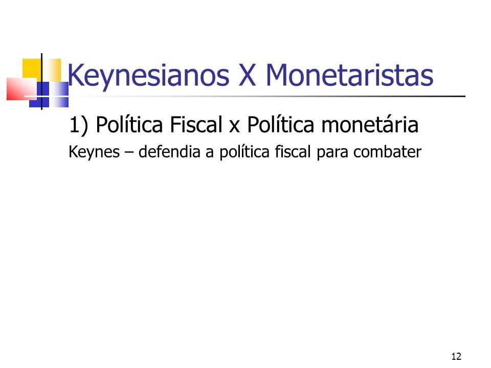 12 Keynesianos X Monetaristas 1) Política Fiscal x Política monetária Keynes – defendia a política fiscal para combater r e c e s s õ e s, p o i s a I