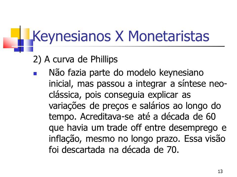 13 Keynesianos X Monetaristas 2) A curva de Phillips Não fazia parte do modelo keynesiano inicial, mas passou a integrar a síntese neo- clássica, pois