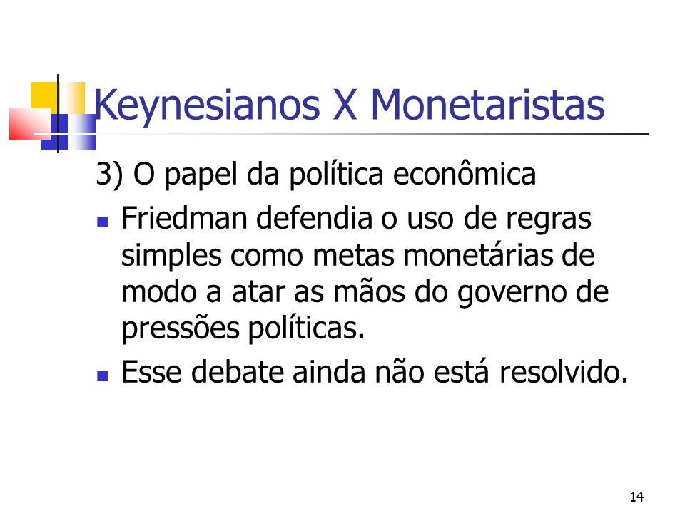 14 Keynesianos X Monetaristas 3) O papel da política econômica Friedman defendia o uso de regras simples como metas monetárias de modo a atar as mãos