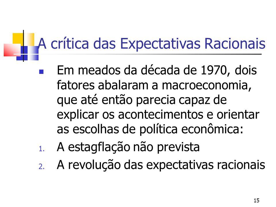 15 A crítica das Expectativas Racionais Em meados da década de 1970, dois fatores abalaram a macroeconomia, que até então parecia capaz de explicar os
