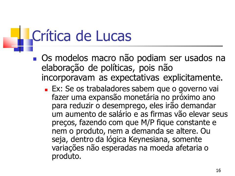 16 Crítica de Lucas Os modelos macro não podiam ser usados na elaboração de políticas, pois não incorporavam as expectativas explicitamente. Ex: Se os