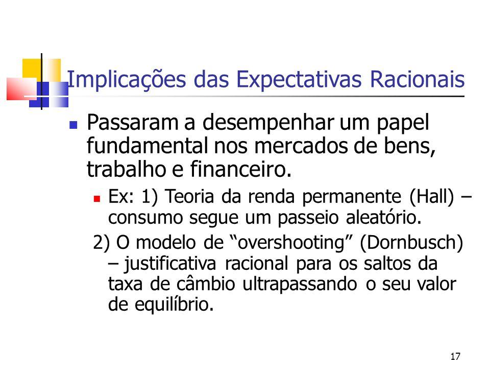 17 Implicações das Expectativas Racionais Passaram a desempenhar um papel fundamental nos mercados de bens, trabalho e financeiro. Ex: 1) Teoria da re