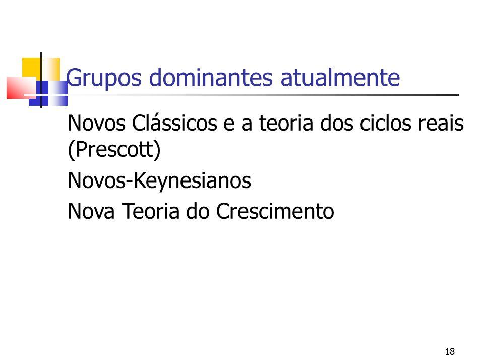18 Grupos dominantes atualmente Novos Clássicos e a teoria dos ciclos reais (Prescott) Novos-Keynesianos Nova Teoria do Crescimento