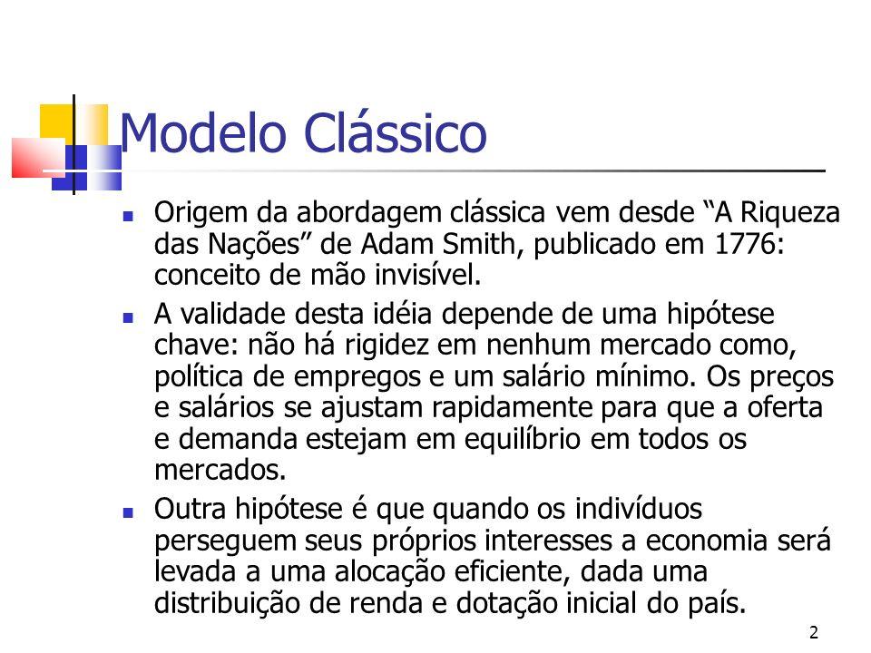 2 Modelo Clássico Origem da abordagem clássica vem desde A Riqueza das Nações de Adam Smith, publicado em 1776: conceito de mão invisível. A validade