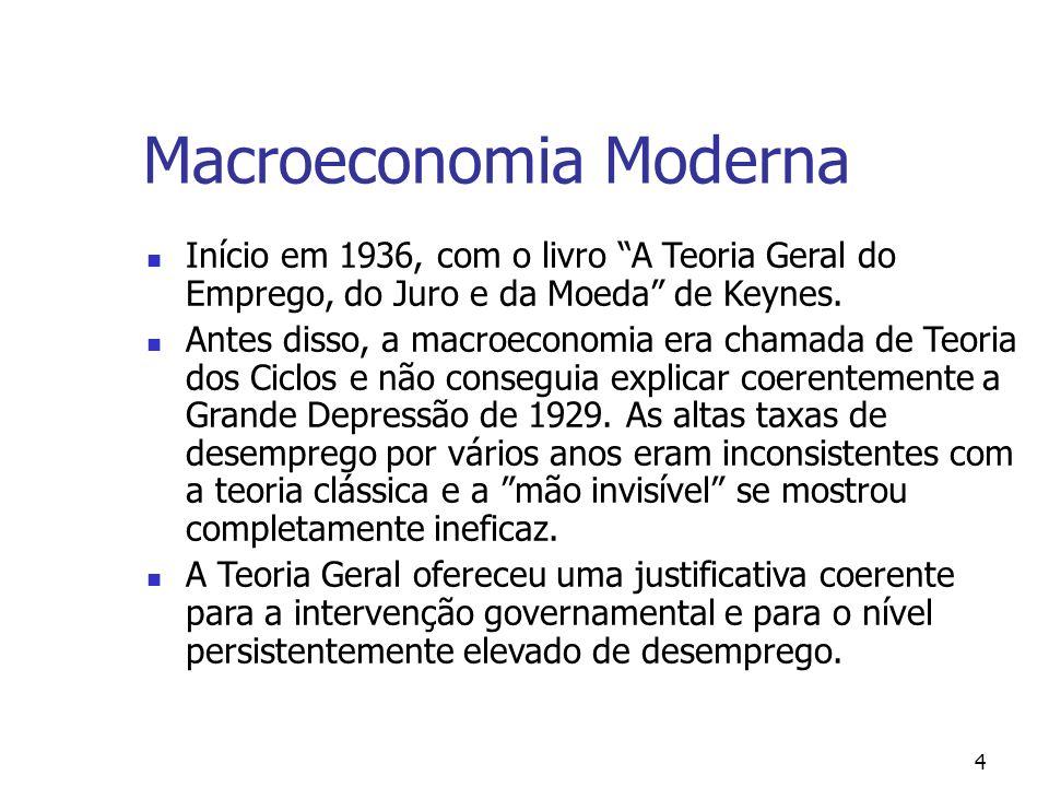 Macroeconomia Moderna Início em 1936, com o livro A Teoria Geral do Emprego, do Juro e da Moeda de Keynes. Antes disso, a macroeconomia era chamada de