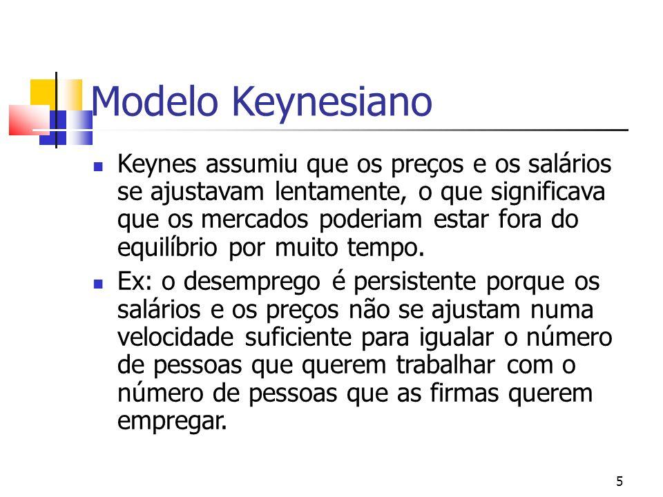 5 Modelo Keynesiano Keynes assumiu que os preços e os salários se ajustavam lentamente, o que significava que os mercados poderiam estar fora do equil