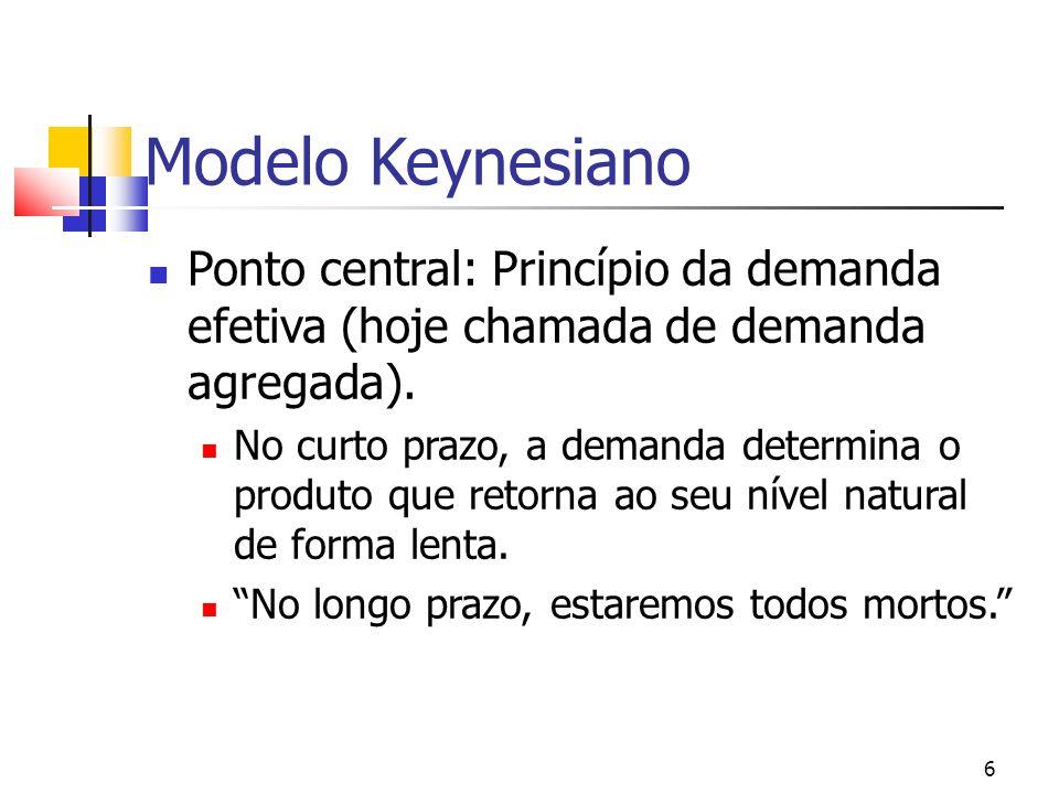 6 Modelo Keynesiano Ponto central: Princípio da demanda efetiva (hoje chamada de demanda agregada). No curto prazo, a demanda determina o produto que