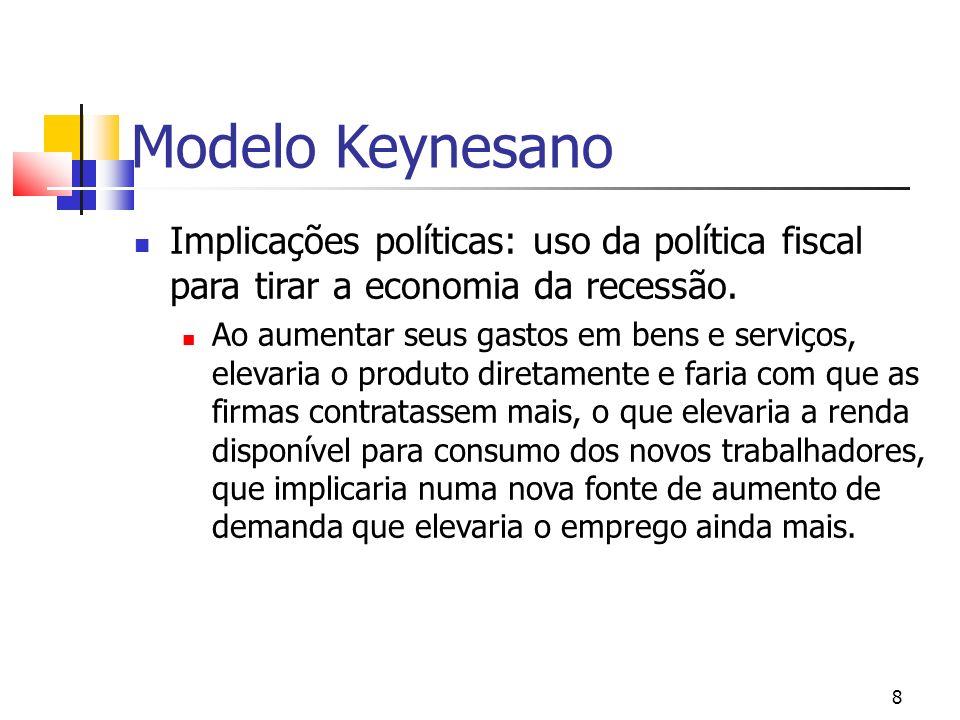 8 Modelo Keynesano Implicações políticas: uso da política fiscal para tirar a economia da recessão. Ao aumentar seus gastos em bens e serviços, elevar