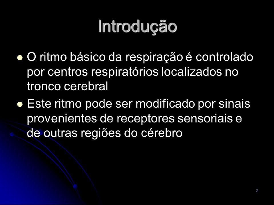2 Introdução O ritmo básico da respiração é controlado por centros respiratórios localizados no tronco cerebral Este ritmo pode ser modificado por sin