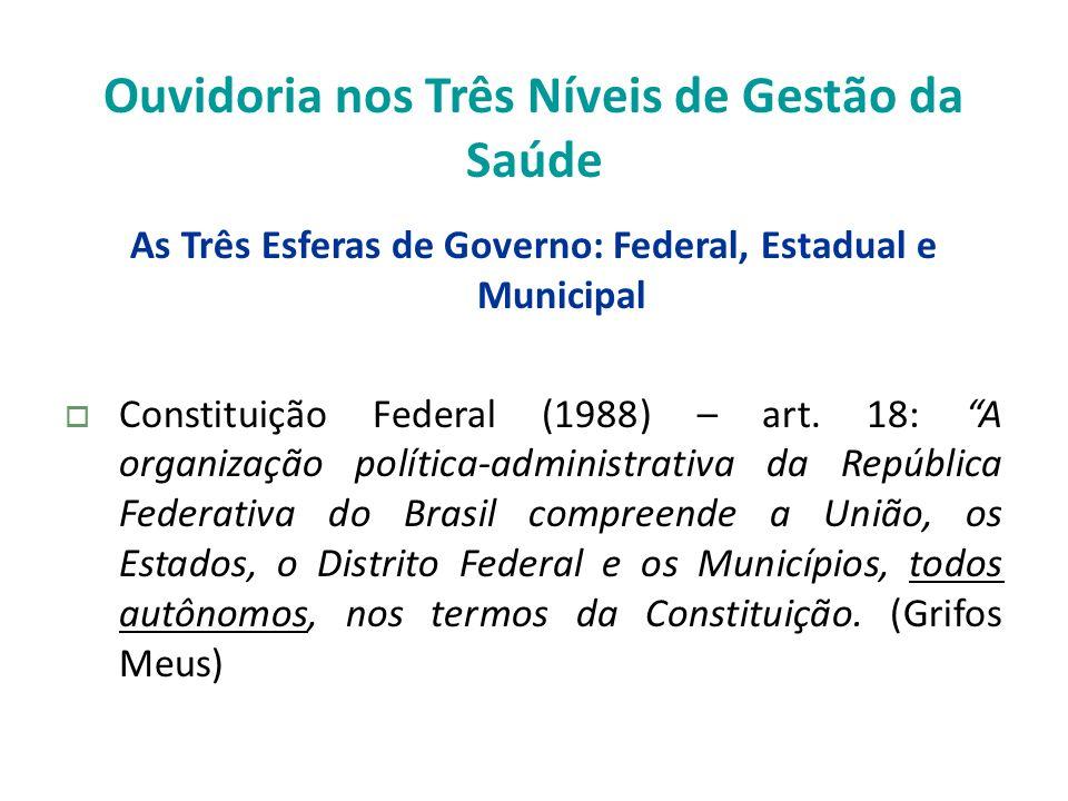 Ouvidoria nos Três Níveis de Gestão da Saúde As Três Esferas de Governo: Federal, Estadual e Municipal Constituição Federal (1988) – art. 18: A organi
