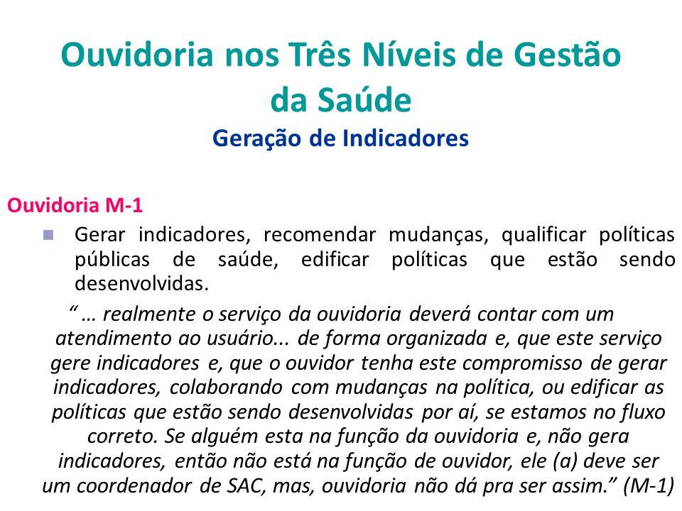 Ouvidoria nos Três Níveis de Gestão da Saúde Geração de Indicadores Ouvidoria M-1 Gerar indicadores, recomendar mudanças, qualificar políticas pública