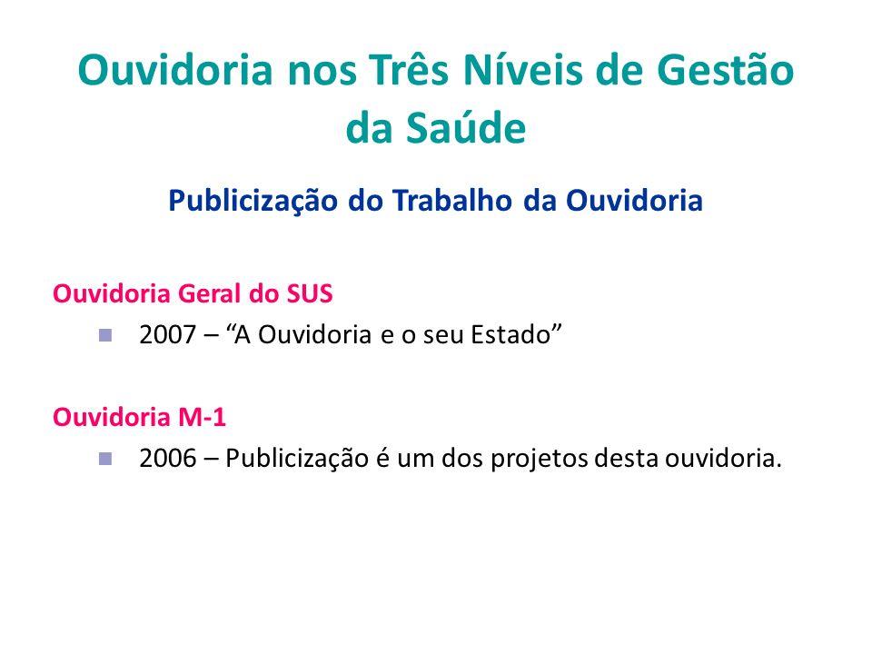 Ouvidoria nos Três Níveis de Gestão da Saúde Publicização do Trabalho da Ouvidoria Ouvidoria Geral do SUS 2007 – A Ouvidoria e o seu Estado Ouvidoria