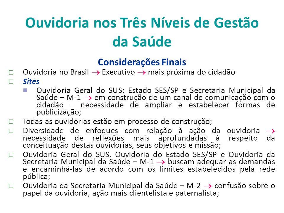 Ouvidoria nos Três Níveis de Gestão da Saúde Considerações Finais Ouvidoria no Brasil Executivo mais próxima do cidadão Sites Ouvidoria Geral do SUS;