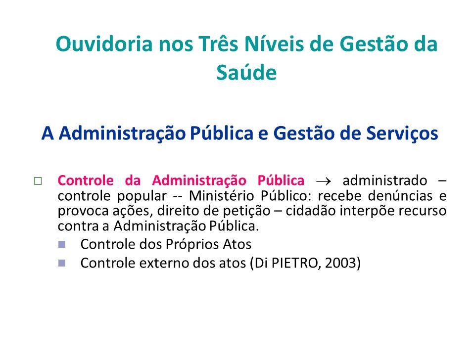 Ouvidoria nos Três Níveis de Gestão da Saúde A Administração Pública e Gestão de Serviços Controle da Administração Pública administrado – controle po
