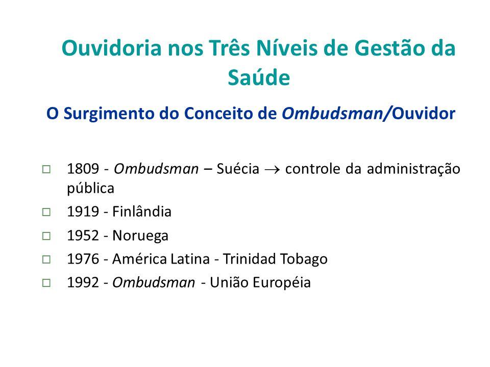 Ouvidoria nos Três Níveis de Gestão da Saúde O Surgimento do Conceito de Ombudsman/Ouvidor 1809 - Ombudsman – Suécia controle da administração pública