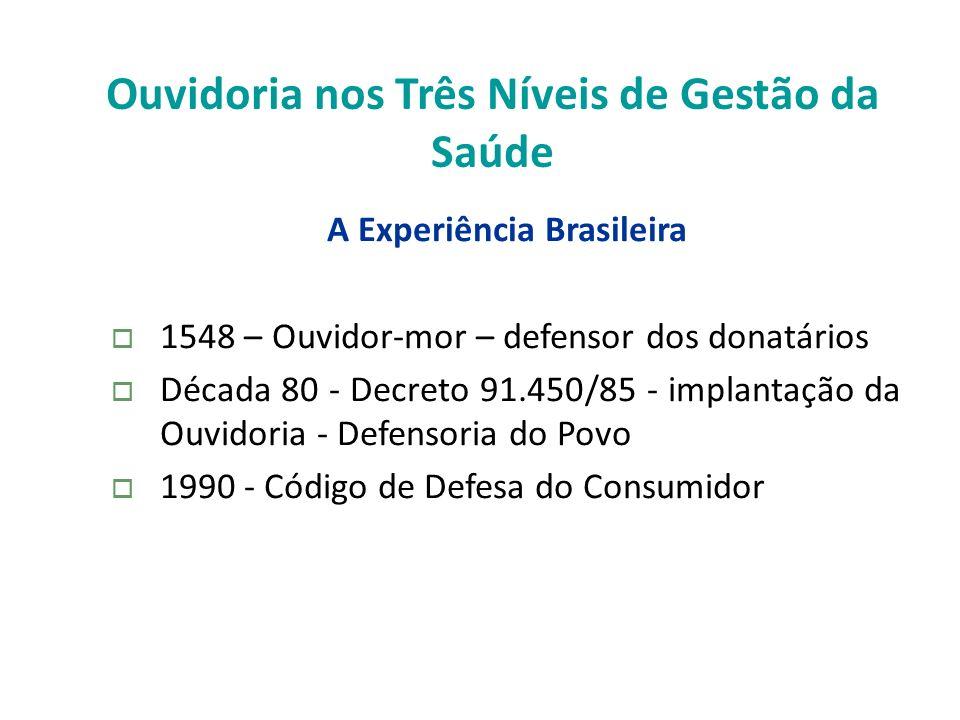 Ouvidoria nos Três Níveis de Gestão da Saúde A Experiência Brasileira 1548 – Ouvidor-mor – defensor dos donatários Década 80 - Decreto 91.450/85 - imp