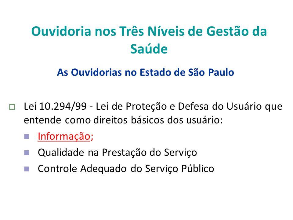 Ouvidoria nos Três Níveis de Gestão da Saúde As Ouvidorias no Estado de São Paulo Lei 10.294/99 - Lei de Proteção e Defesa do Usuário que entende como