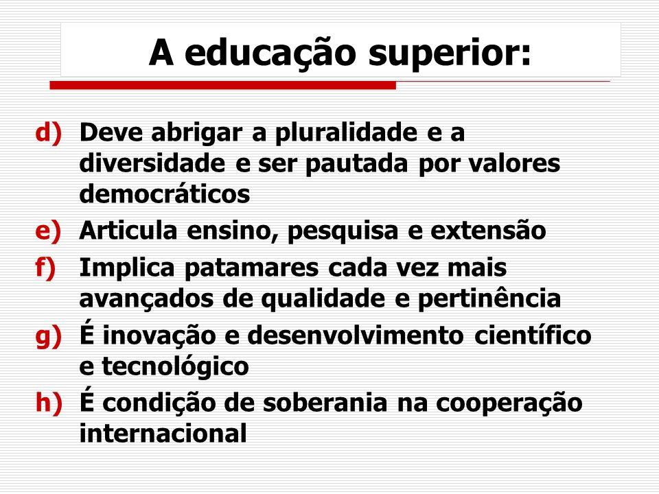 A educação superior: d)Deve abrigar a pluralidade e a diversidade e ser pautada por valores democráticos e)Articula ensino, pesquisa e extensão f)Impl