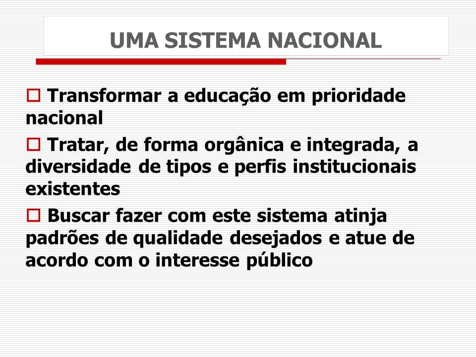 UMA SISTEMA NACIONAL Transformar a educação em prioridade nacional Tratar, de forma orgânica e integrada, a diversidade de tipos e perfis instituciona