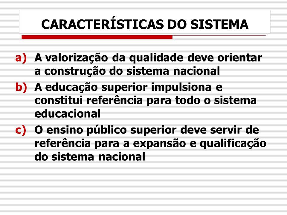 CARACTERÍSTICAS DO SISTEMA a)A valorização da qualidade deve orientar a construção do sistema nacional b)A educação superior impulsiona e constitui re