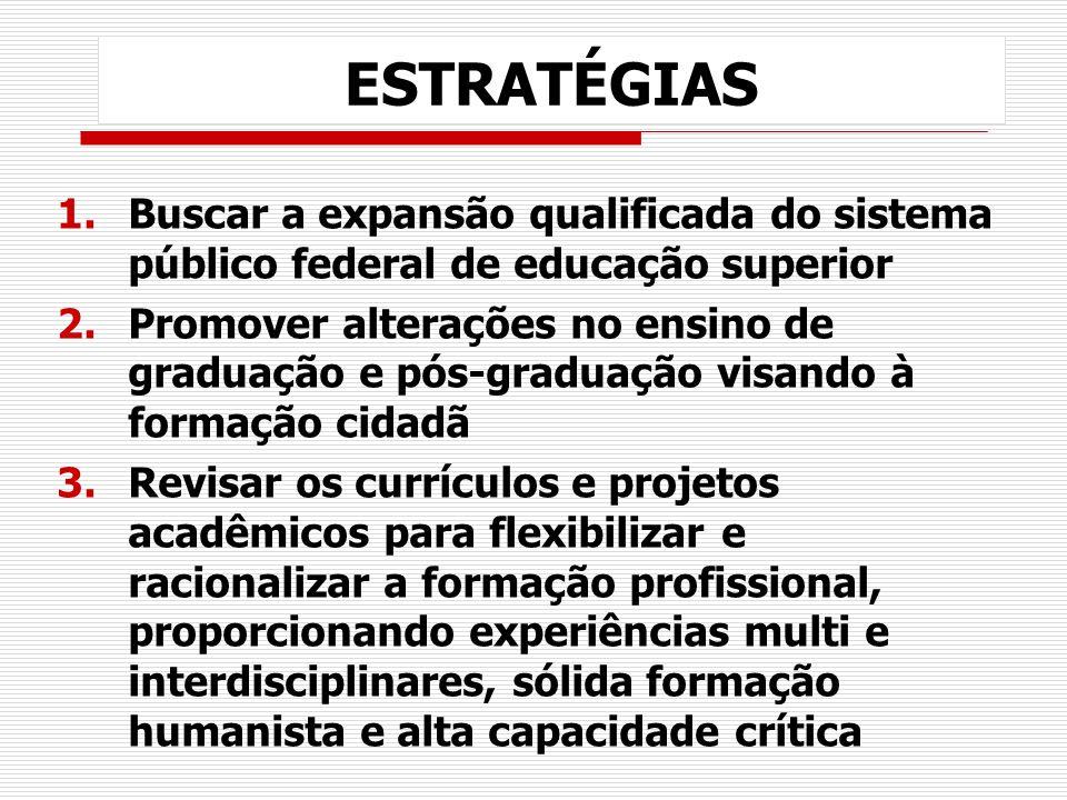 ESTRATÉGIAS 1.Buscar a expansão qualificada do sistema público federal de educação superior 2.Promover alterações no ensino de graduação e pós-graduaç