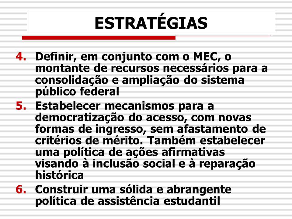ESTRATÉGIAS 4.Definir, em conjunto com o MEC, o montante de recursos necessários para a consolidação e ampliação do sistema público federal 5.Estabele
