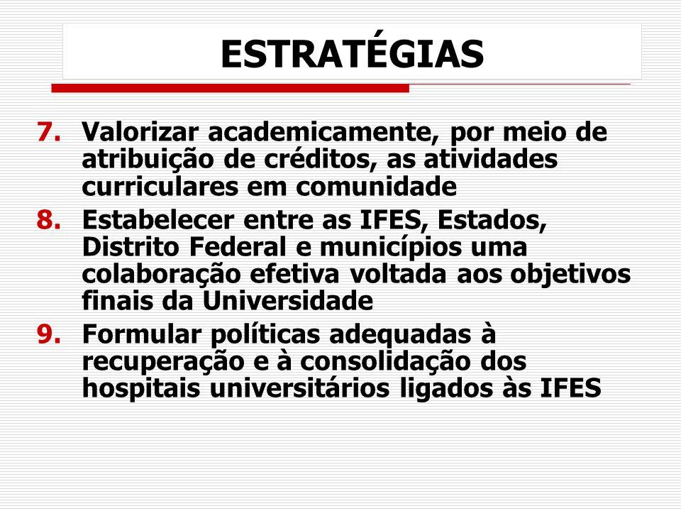 ESTRATÉGIAS 7.Valorizar academicamente, por meio de atribuição de créditos, as atividades curriculares em comunidade 8.Estabelecer entre as IFES, Esta