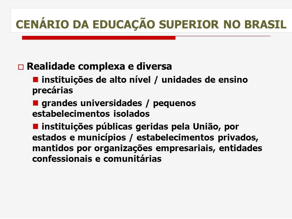 CENÁRIO DA EDUCAÇÃO SUPERIOR NO BRASIL o Realidade complexa e diversa instituições de alto nível / unidades de ensino precárias grandes universidades