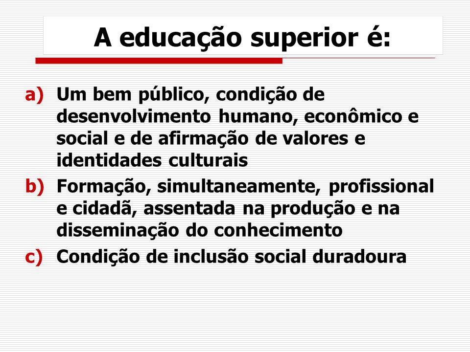A educação superior é: a)Um bem público, condição de desenvolvimento humano, econômico e social e de afirmação de valores e identidades culturais b)Fo