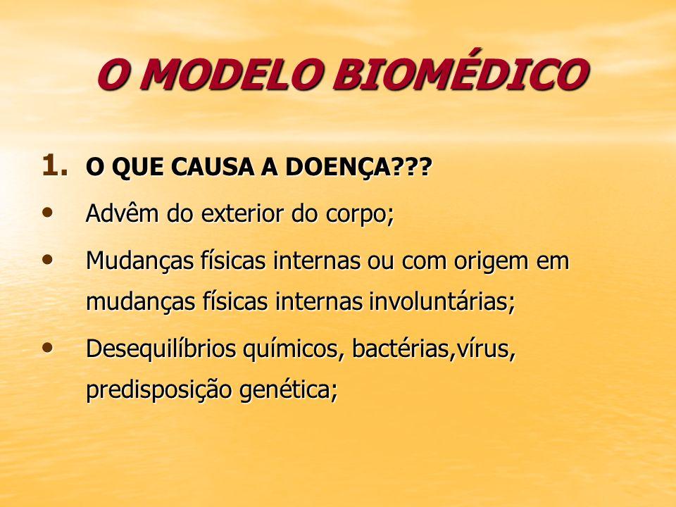 O MODELO BIOMÉDICO 1. O QUE CAUSA A DOENÇA??? Advêm do exterior do corpo; Advêm do exterior do corpo; Mudanças físicas internas ou com origem em mudan