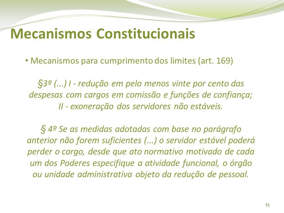 13 Mecanismos Constitucionais Mecanismos para cumprimento dos limites (art. 169) §3º (...) I - redução em pelo menos vinte por cento das despesas com