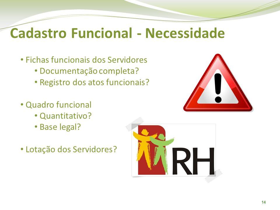 14 Cadastro Funcional - Necessidade Fichas funcionais dos Servidores Documentação completa? Registro dos atos funcionais? Quadro funcional Quantitativ