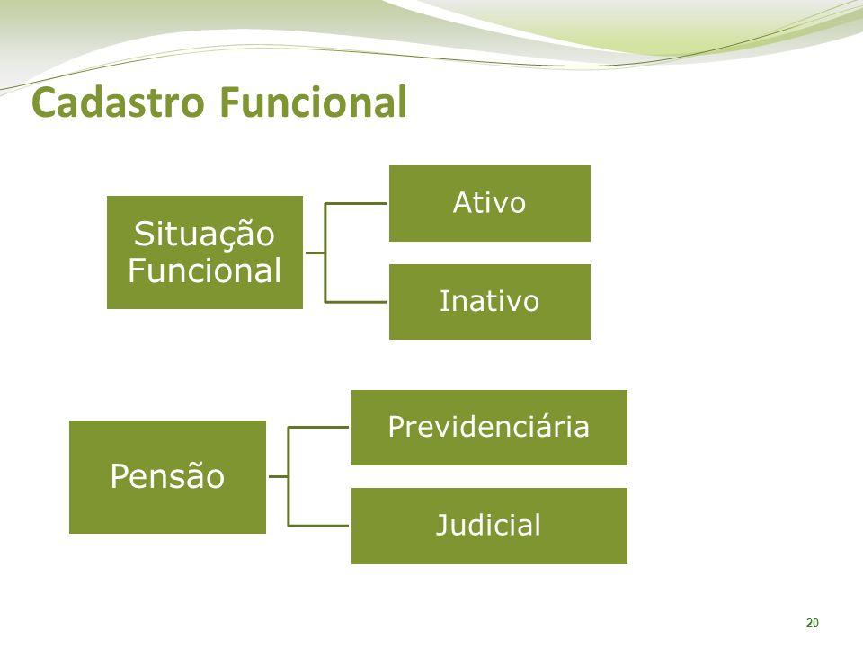 20 Situação Funcional Ativo Inativo Cadastro Funcional Pensão Previdenciária Judicial