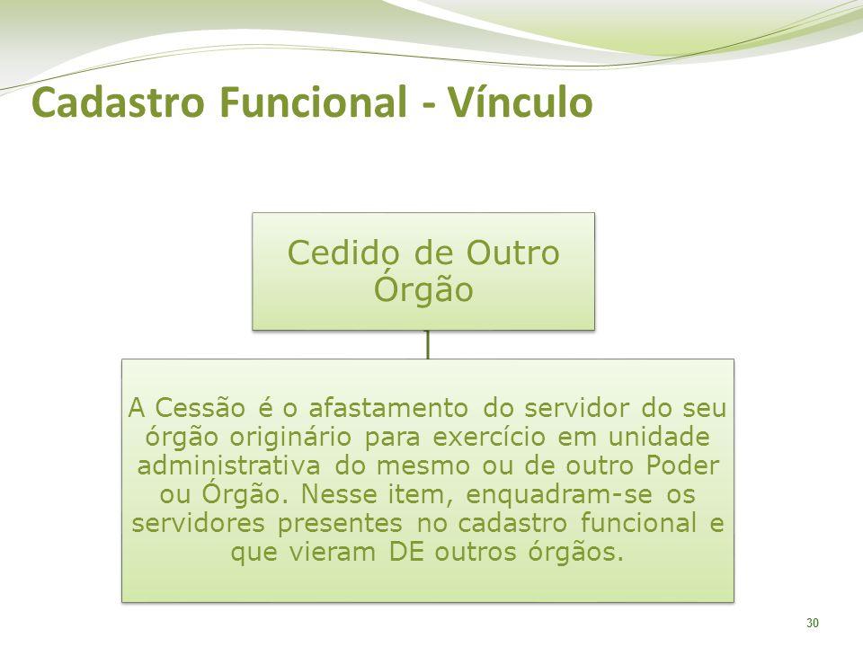 30 Cedido de Outro Órgão A Cessão é o afastamento do servidor do seu órgão originário para exercício em unidade administrativa do mesmo ou de outro Po
