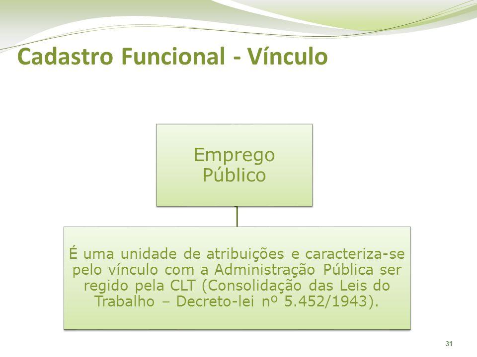 31 Emprego Público É uma unidade de atribuições e caracteriza-se pelo vínculo com a Administração Pública ser regido pela CLT (Consolidação das Leis d