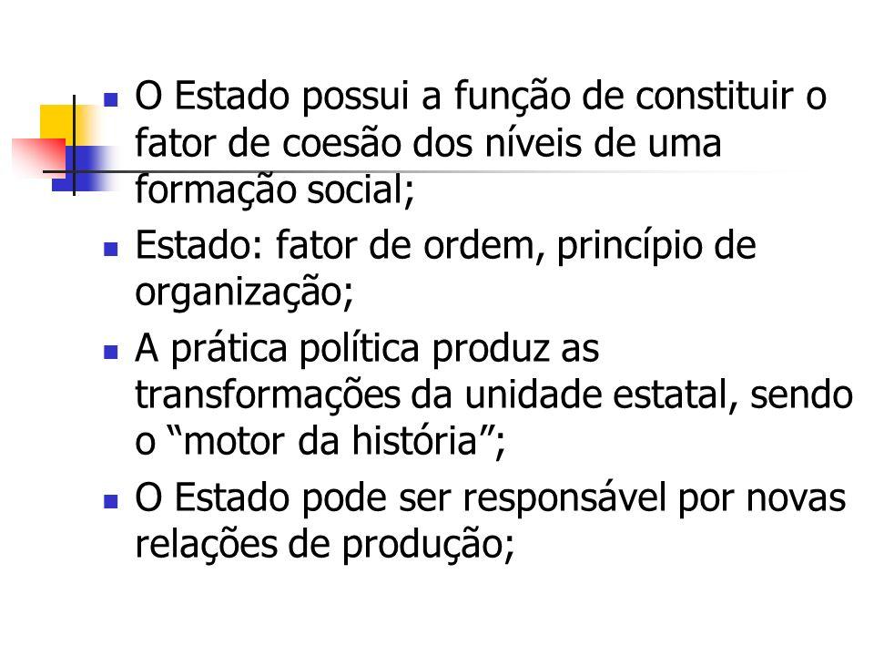 Funções do estado: técnico-econômica, política e ideológica; Aparelhos do Estado.