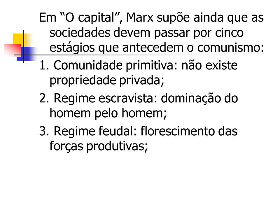 4.Capitalismo: propriedade privada; 5.