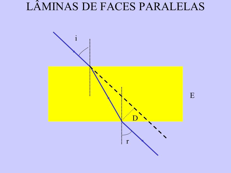 LÂMINAS DE FACES PARALELAS i r E D