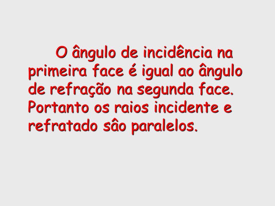 O ângulo de incidência na primeira face é igual ao ângulo de refração na segunda face.