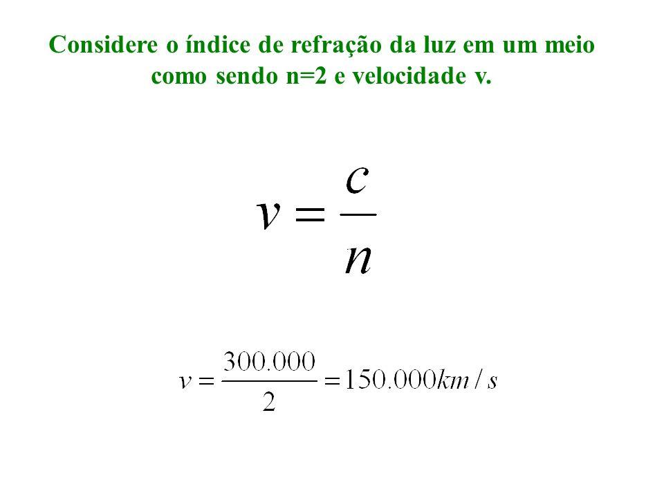 Considere o índice de refração da luz em um meio como sendo n=2 e velocidade v.