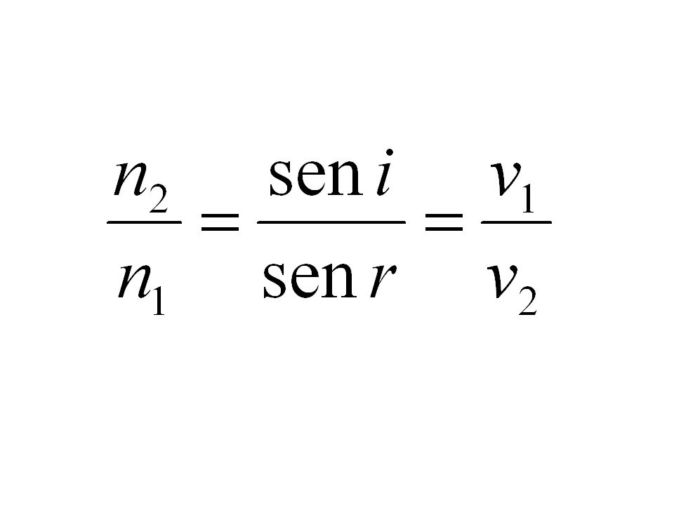 Ao passar do meio 1 para o meio 2, se o raio refratado se aproxima da normal, a velocidade da luz diminui.