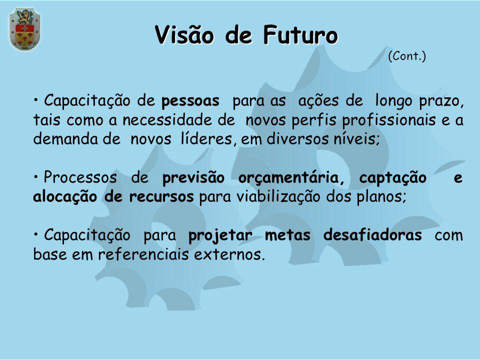 Processo de planejamento que acompanhe tendências da economia do mercado, das necessidades dos clientes, da atuação da concorrência, das tecnologias,