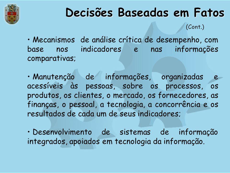 Decisões Baseadas em Fatos A base para a tomada de decisões, em todos os níveis da organização, é a análise de fatos e dados gerados em cada um de seu