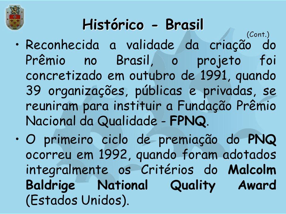 No ano de 1989, foi constituído um Grupo de Estudos, pela Câmara Americana de Comércio no Brasil, com a finalidade de pesquisar as diversas modalidade